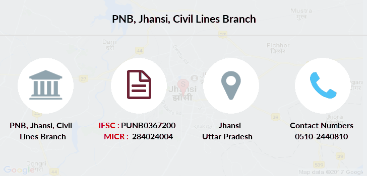 Punjab-national-bank Jhansi-civil-lines branch
