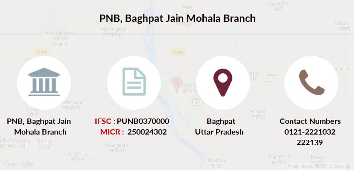 Punjab-national-bank Baghpat-jain-mohala branch