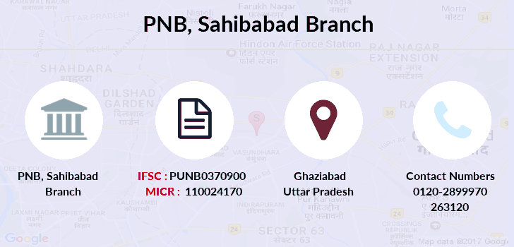 Punjab-national-bank Sahibabad branch