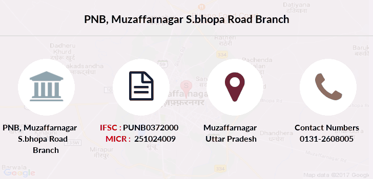 Punjab-national-bank Muzaffarnagar-s-bhopa-road branch