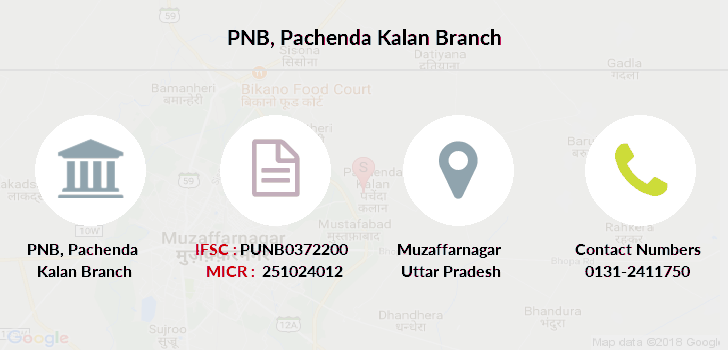 Punjab-national-bank Pachenda-kalan branch