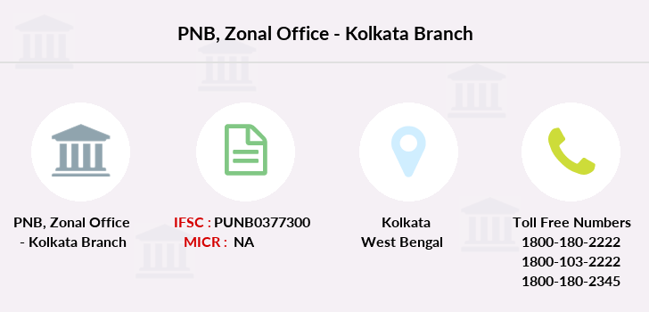 Punjab-national-bank Zonal-office-kolkata branch
