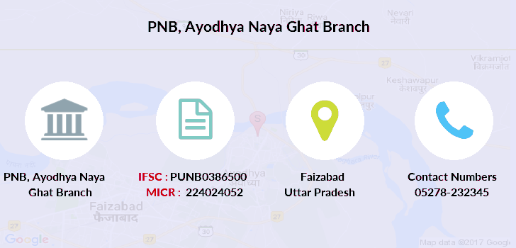 Punjab-national-bank Ayodhya-naya-ghat branch