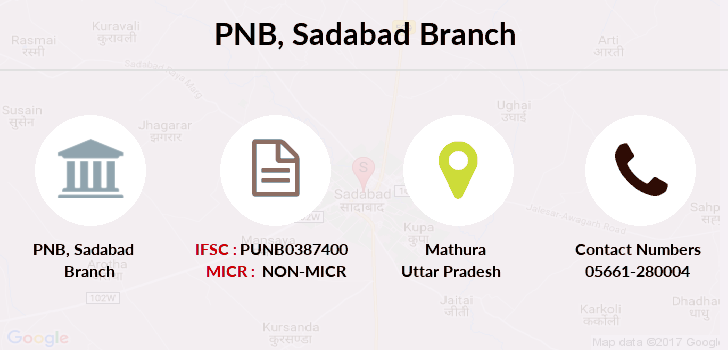 Punjab-national-bank Sadabad branch