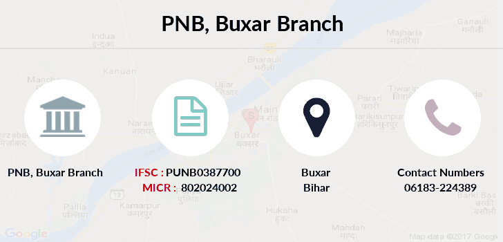 Punjab-national-bank Buxar branch