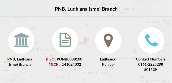 Punjab-national-bank Ludhiana-sme branch