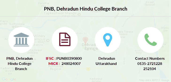 Punjab-national-bank Dehradun-hindu-college branch
