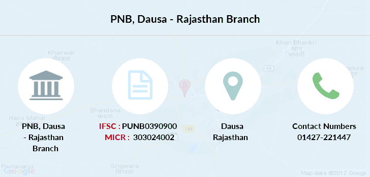 Punjab-national-bank Dausa-rajasthan branch
