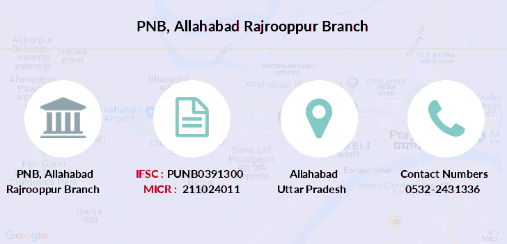 Punjab-national-bank Allahabad-rajrooppur branch