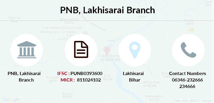 Punjab-national-bank Lakhisarai branch