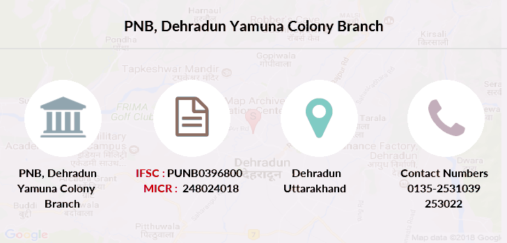 Punjab-national-bank Dehradun-yamuna-colony branch