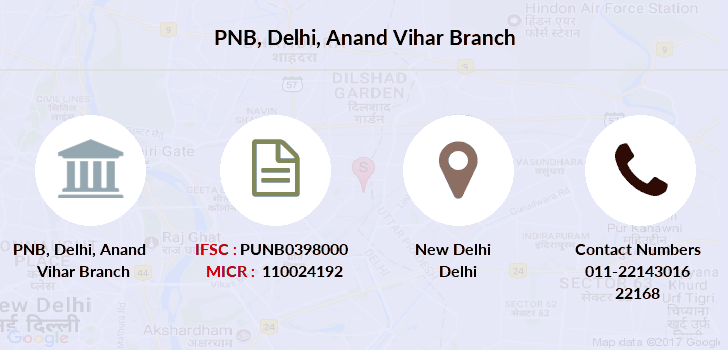 Punjab-national-bank Delhi-anand-vihar branch