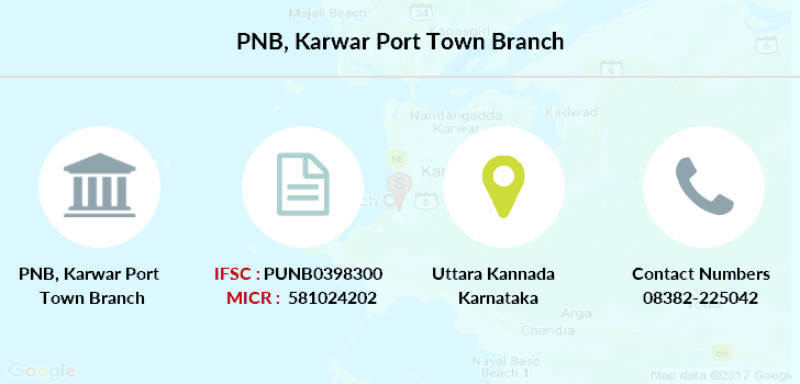 Punjab-national-bank Karwar-port-town branch