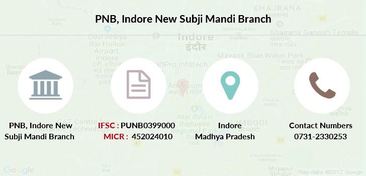 Punjab-national-bank Indore-new-subji-mandi branch