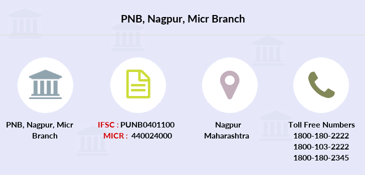 Punjab-national-bank Nagpur-micr branch