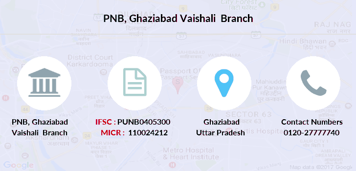 Punjab-national-bank Ghaziabad-vaishali branch