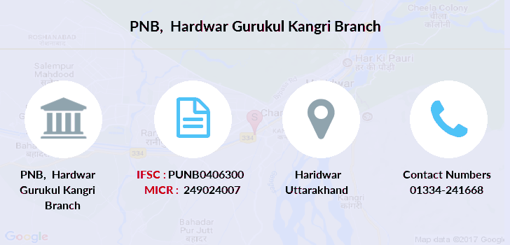 Punjab-national-bank Hardwar-gurukul-kangri branch