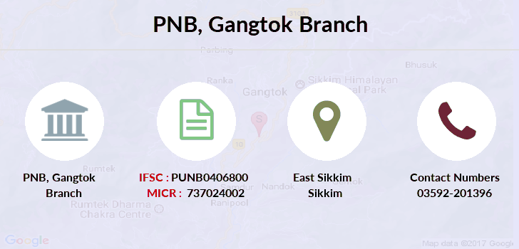 Punjab-national-bank Gangtok branch