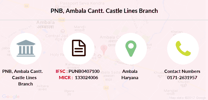 Punjab-national-bank Ambala-cantt-castle-lines branch