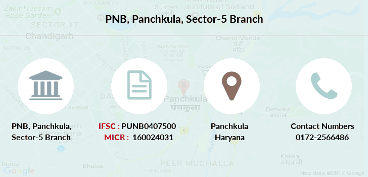 Punjab-national-bank Panchkula-sector-5 branch