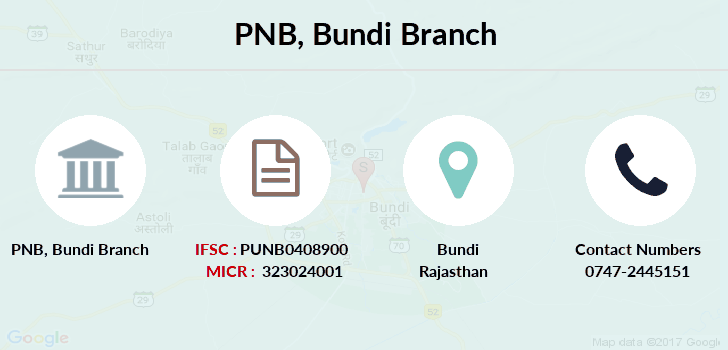 Punjab-national-bank Bundi branch