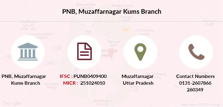 Punjab-national-bank Muzaffarnagar-kums branch