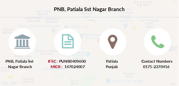 Punjab-national-bank Patiala-sst-nagar branch