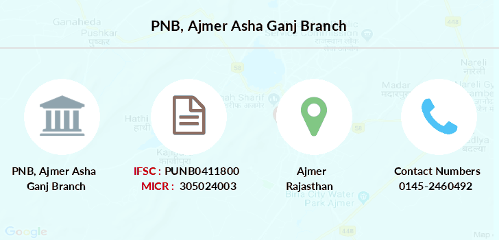 Punjab-national-bank Ajmer-asha-ganj branch