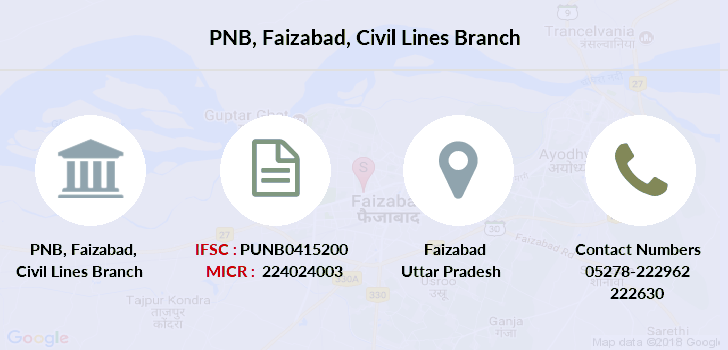 Punjab-national-bank Faizabad-civil-lines branch