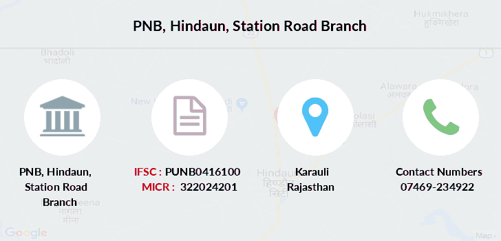Punjab-national-bank Hindaun-station-road branch