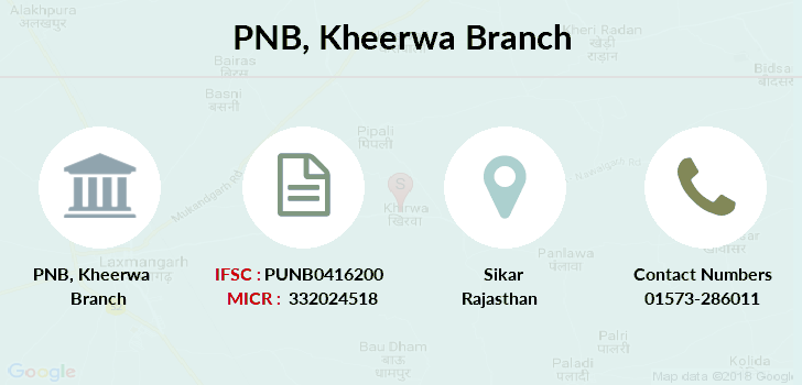 Punjab-national-bank Kheerwa branch
