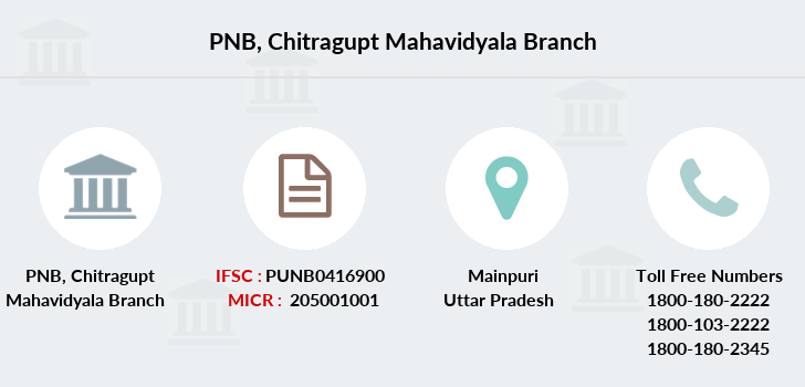 Punjab-national-bank Chitragupt-mahavidyala branch