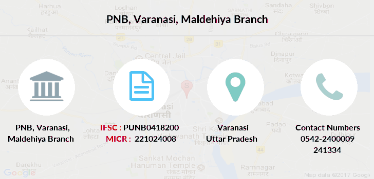 Punjab-national-bank Varanasi-maldehiya branch