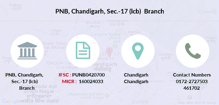 Punjab-national-bank Chandigarh-sec-17-lcb branch
