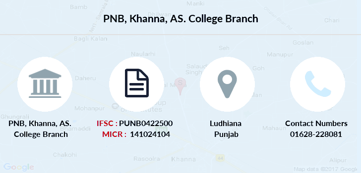 Punjab-national-bank Khanna-as-college branch