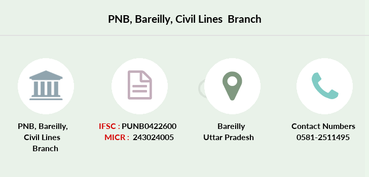 Punjab-national-bank Bareilly-civil-lines branch