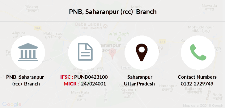Punjab-national-bank Saharanpur-rcc branch