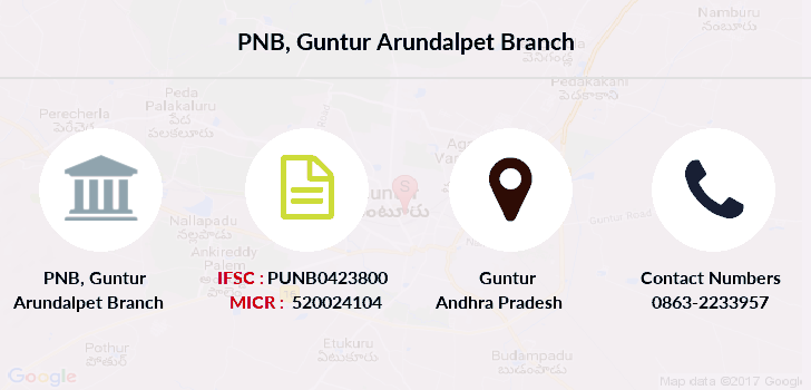 Punjab-national-bank Guntur-arundalpet branch