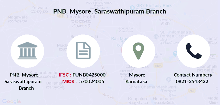 Punjab-national-bank Mysore-saraswathipuram branch
