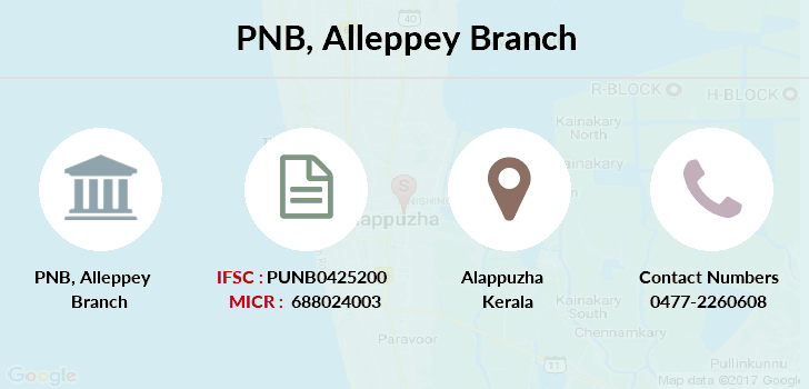 Punjab-national-bank Alleppey branch