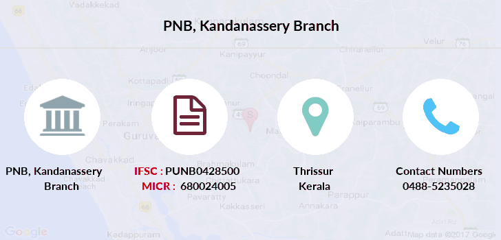 Punjab-national-bank Kandanassery branch