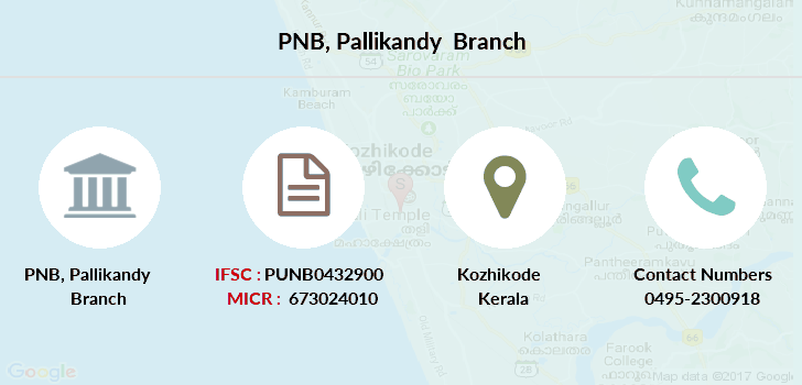Punjab-national-bank Pallikandy branch