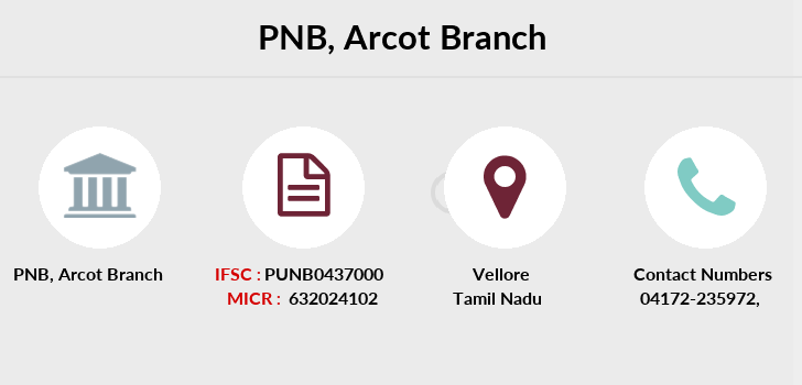 Punjab-national-bank Arcot branch