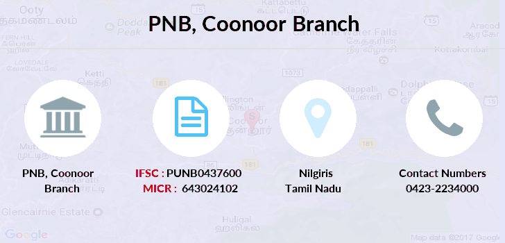 Punjab-national-bank Coonoor branch