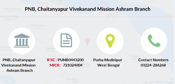 Punjab-national-bank Chaitanyapur-vivekanand-mission-ashram branch