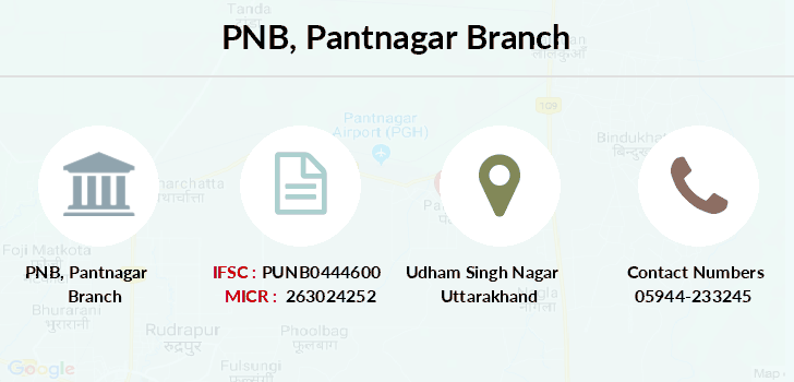 Punjab-national-bank Pantnagar branch