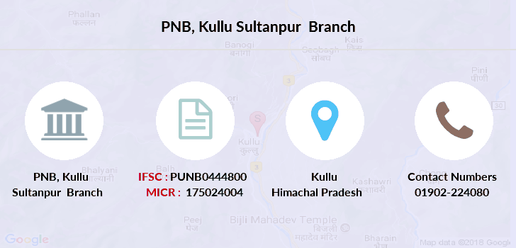 Punjab-national-bank Kullu-sultanpur branch