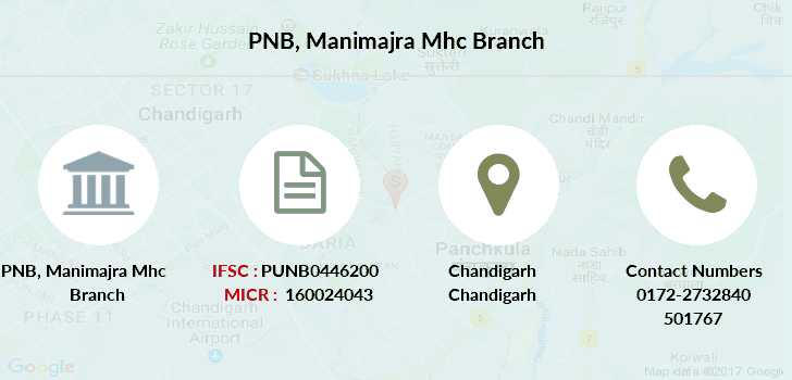 Punjab-national-bank Manimajra-mhc branch