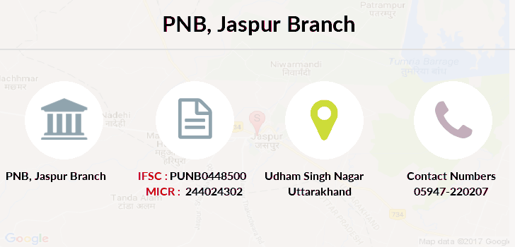 Punjab-national-bank Jaspur branch