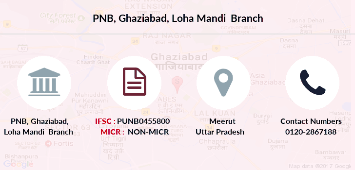 Punjab-national-bank Ghaziabad-loha-mandi branch